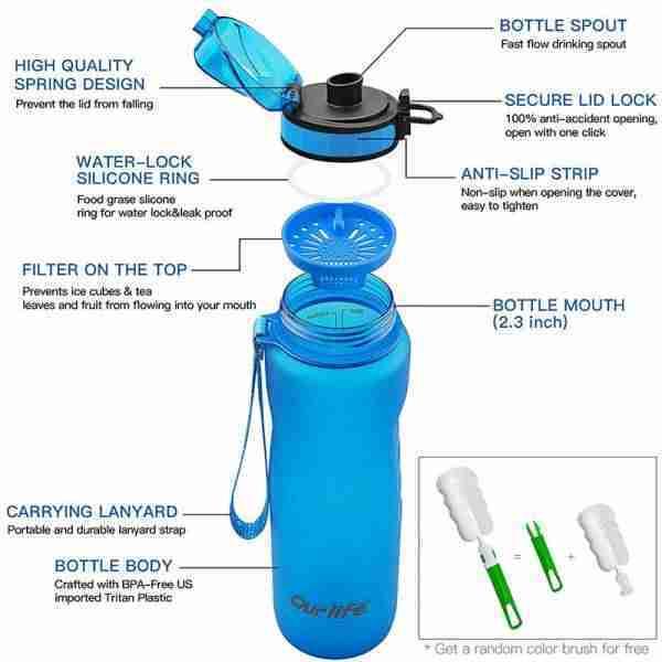 Sports Water Bottle 35oz 1000ml-Leak Proof Lid Bottle